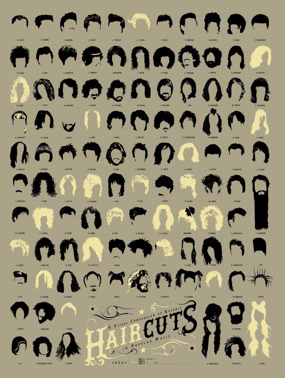 Notable Haircuts In Popular Music Salon Juleen